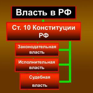 Органы власти Подольска