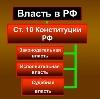 Органы власти в Подольске